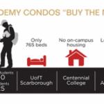 Academy Condos - 1463425113 3623242 429x165 CENTER LEFT 150x150
